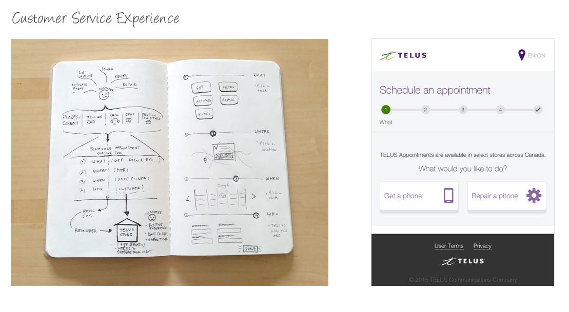 We wanted to provide a customer with an online experience that would allow them to easily schedule an appointment in a Telus store. Also provide a means for sales reps, chat agents, telus.com to have one common place where in simple steps customers can get a service they need.